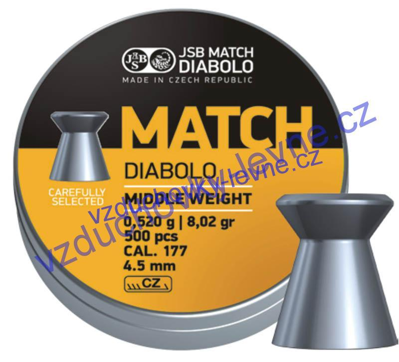 Diabolo JSB Match puška 500ks cal.4,5mm